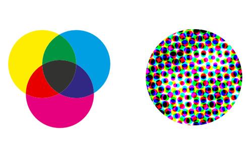 farbsystem cmyk